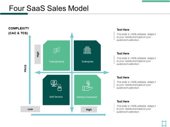 Four_Saas_Sales_Model_Enterprise_Ppt_PowerPoint_Presentation_Infographics_Sample_Slide_1