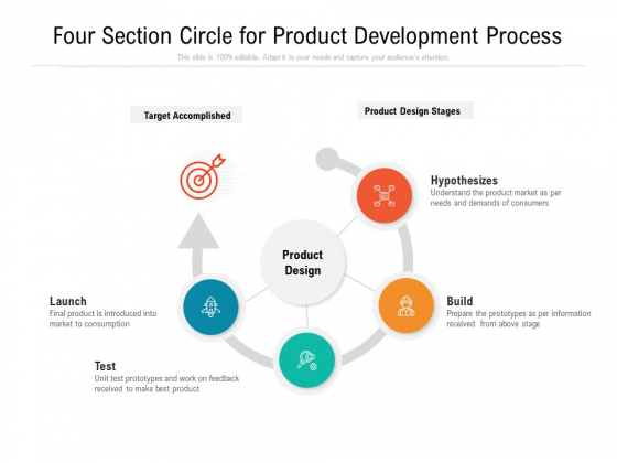 Four Section Circle For Product Development Process Ppt PowerPoint Presentation Icon Diagrams PDF