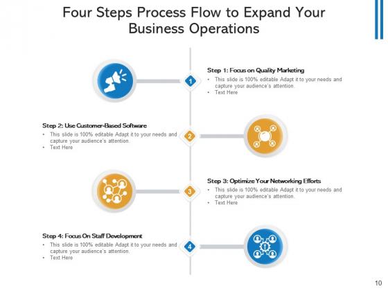 Four_Segment_Process_Stream_Strategic_Planning_Ppt_PowerPoint_Presentation_Complete_Deck_Slide_10