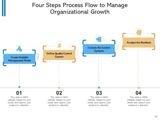 Four_Segment_Process_Stream_Strategic_Planning_Ppt_PowerPoint_Presentation_Complete_Deck_Slide_11