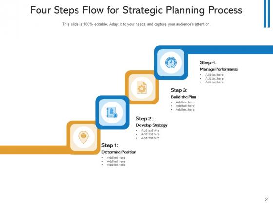 Four_Segment_Process_Stream_Strategic_Planning_Ppt_PowerPoint_Presentation_Complete_Deck_Slide_2