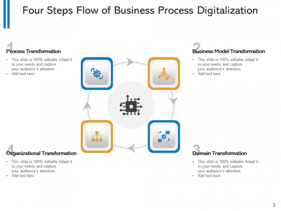 Four_Segment_Process_Stream_Strategic_Planning_Ppt_PowerPoint_Presentation_Complete_Deck_Slide_3