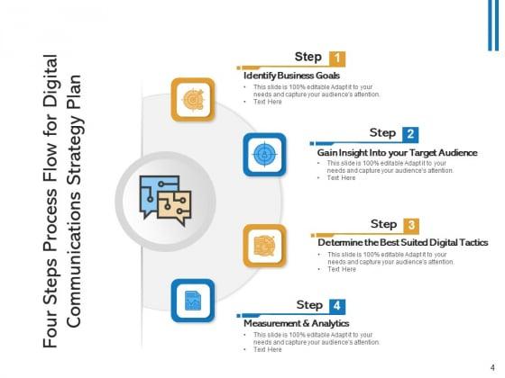 Four_Segment_Process_Stream_Strategic_Planning_Ppt_PowerPoint_Presentation_Complete_Deck_Slide_4