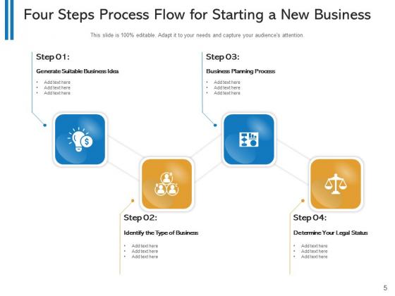 Four_Segment_Process_Stream_Strategic_Planning_Ppt_PowerPoint_Presentation_Complete_Deck_Slide_5