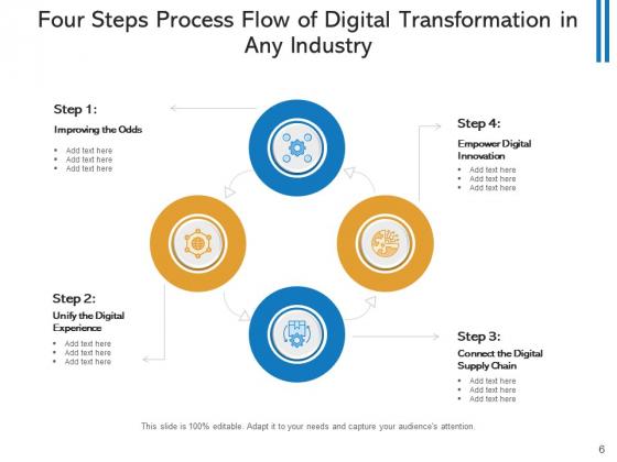 Four_Segment_Process_Stream_Strategic_Planning_Ppt_PowerPoint_Presentation_Complete_Deck_Slide_6