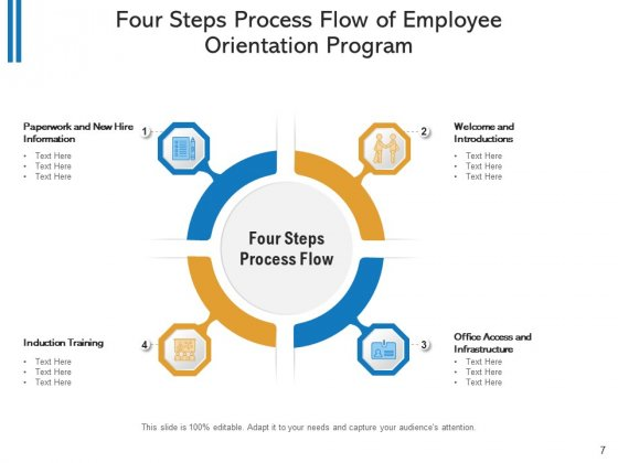 Four_Segment_Process_Stream_Strategic_Planning_Ppt_PowerPoint_Presentation_Complete_Deck_Slide_7
