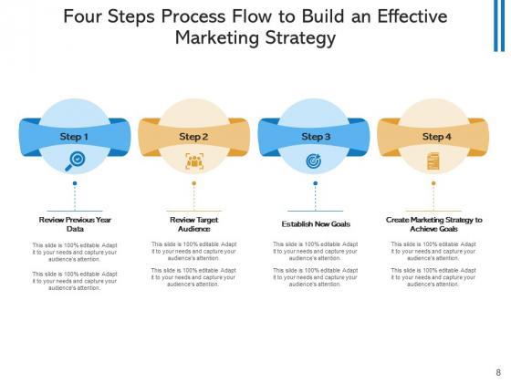 Four_Segment_Process_Stream_Strategic_Planning_Ppt_PowerPoint_Presentation_Complete_Deck_Slide_8