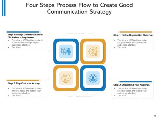 Four_Segment_Process_Stream_Strategic_Planning_Ppt_PowerPoint_Presentation_Complete_Deck_Slide_9