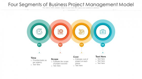 Four Segments Of Business Project Management Model Ppt PowerPoint Presentation Gallery Themes PDF