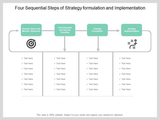 Four Sequential Steps Of Strategy Formulation And Implementation Ppt Powerpoint Presentation Outline Graphics Download