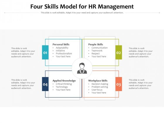 Four Skills Model For HR Management Ppt PowerPoint Presentation File Background Designs PDF