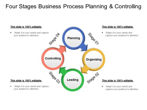 Four Stages Business Process Planning And Controlling Ppt PowerPoint Presentation Infographics Icons