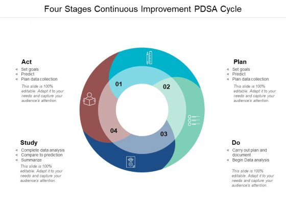 Four Stages Continuous Improvement Pdsa Cycle Ppt Powerpoint Presentation Gallery Templates
