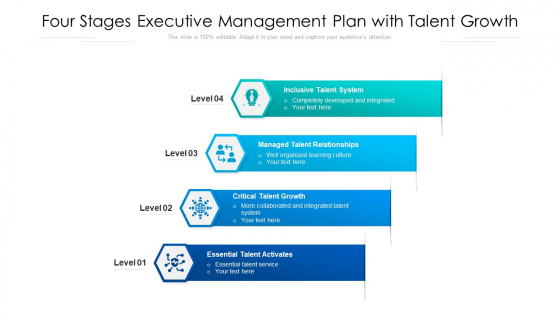 Four Stages Executive Management Plan With Talent Growth Ppt Show Information PDF