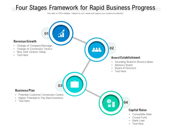 Four Stages Framework For Rapid Business Progress Ppt PowerPoint Presentation File Inspiration PDF