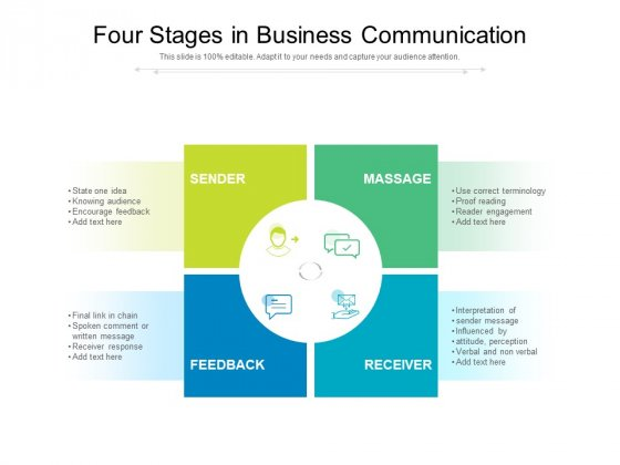 Four Stages In Business Communication Ppt PowerPoint Presentation Icon Ideas PDF