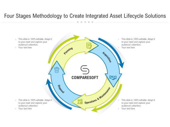 Four Stages Methodology To Create Integrated Asset Lifecycle Solutions Ppt PowerPoint Presentation File Shapes PDF