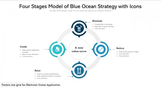 Four Stages Model Of Blue Ocean Strategy With Icons Ppt Powerpoint Presentation Gallery Background Image PDF