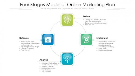 Four Stages Model Of Online Marketing Plan Ppt File Slides PDF
