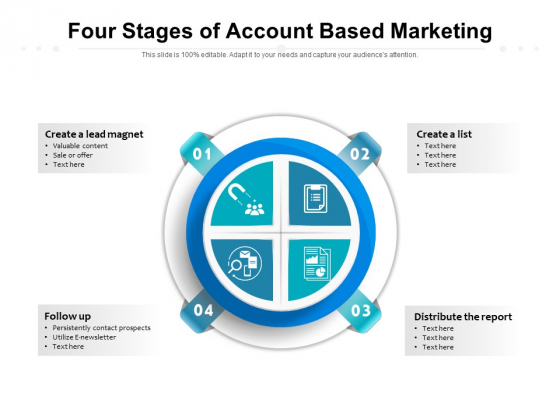 Four Stages Of Account Based Marketing Ppt PowerPoint Presentation Infographic Template Design Inspiration PDF