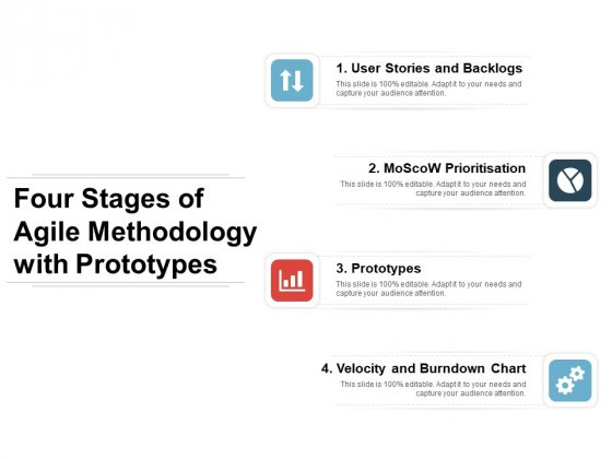 Four Stages Of Agile Methodology With Prototypes Ppt PowerPoint Presentation Ideas Deck PDF