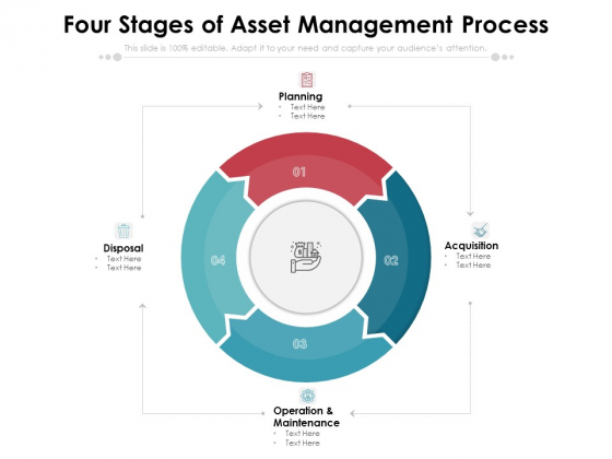 Four Stages Of Asset Management Process Ppt PowerPoint Presentation Show Background PDF