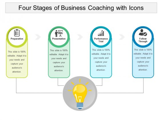 Four Stages Of Business Coaching With Icons Ppt PowerPoint Presentation Files PDF