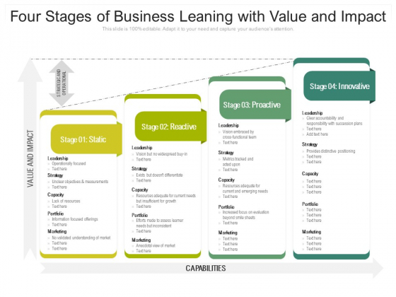 Four Stages Of Business Leaning With Value And Impact Ppt PowerPoint Presentation Ideas Influencers PDF