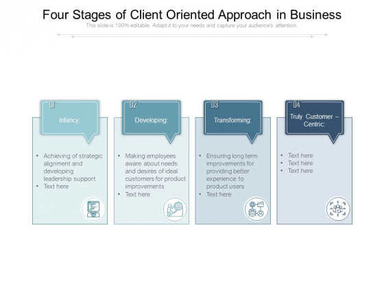 Four_Stages_Of_Client_Oriented_Approach_In_Business_Ppt_PowerPoint_Presentation_Styles_Example_PDF_Slide_1