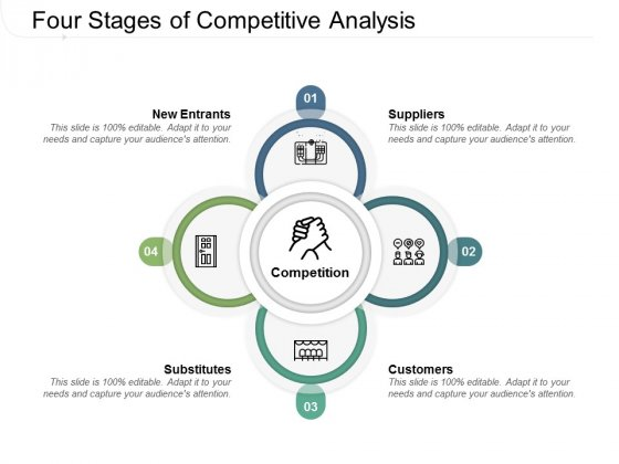 Four Stages Of Competitive Analysis Ppt PowerPoint Presentation Styles Background Image