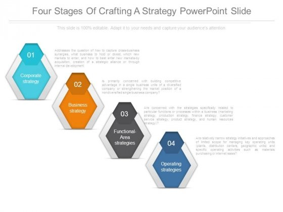Four Stages Of Crafting A Strategy Powerpoint Slide