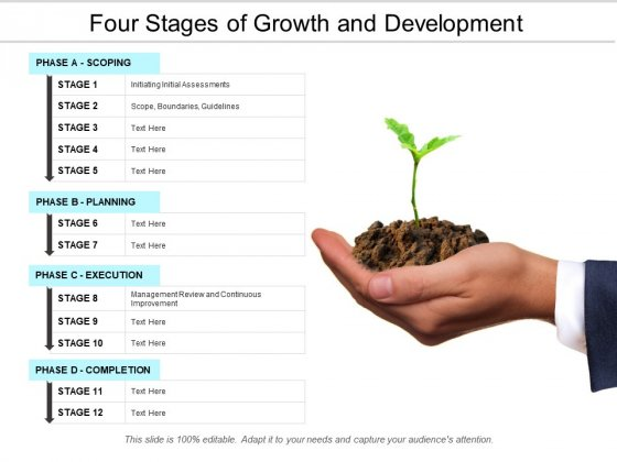 Four Stages Of Growth And Development Ppt PowerPoint Presentation Model Rules