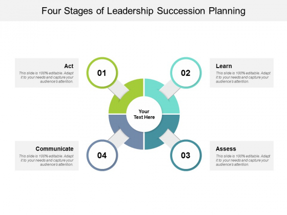 Four Stages Of Leadership Succession Planning Ppt PowerPoint Presentation Show Visuals