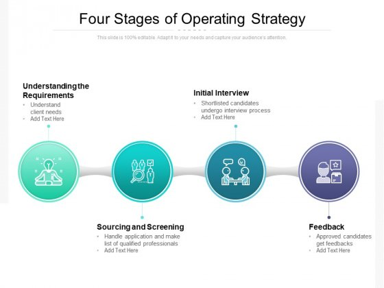 Four Stages Of Operating Strategy Ppt PowerPoint Presentation Gallery Good PDF