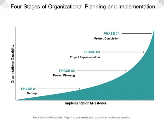 Four Stages Of Organizational Planning And Implementation Ppt PowerPoint Presentation Styles Influencers