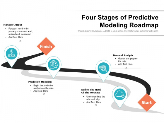 Four Stages Of Predictive Modeling Roadmap Ppt PowerPoint Presentation Gallery Objects PDF