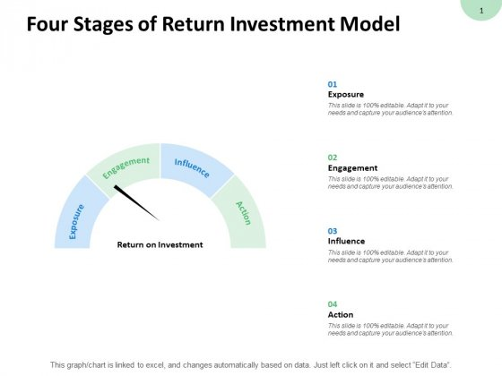 Four Stages Of Return Investment Model Engagement Ppt PowerPoint Presentation Inspiration Layout Ideas