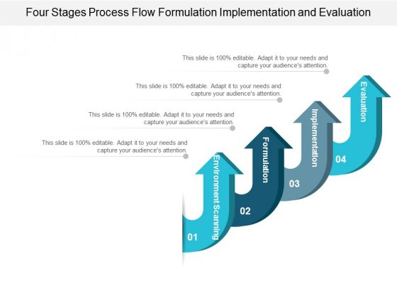 Four Stages Process Flow Formulation Implementation And Evaluation Ppt Powerpoint Presentation Icon Samples