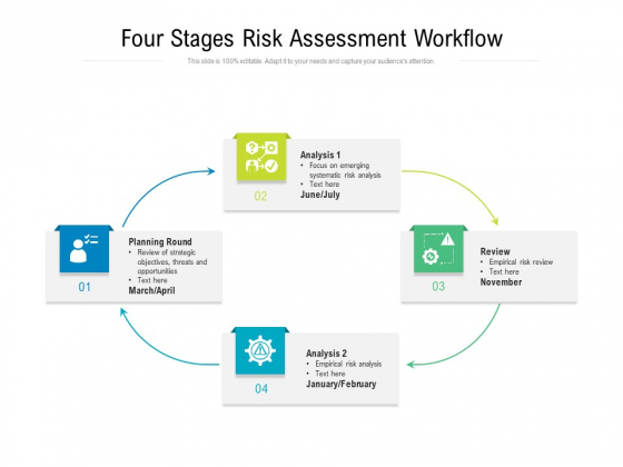Four Stages Risk Assessment Workflow Ppt PowerPoint Presentation Inspiration Slide PDF