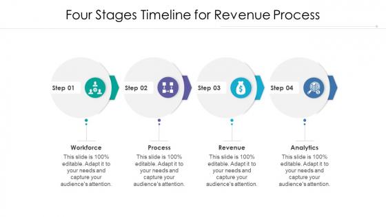 Four Stages Timeline For Revenue Process Ppt File Deck PDF
