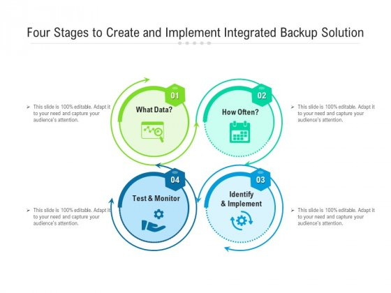 Four Stages To Create And Implement Integrated Backup Solution Ppt PowerPoint Presentation Gallery Graphics Design PDF