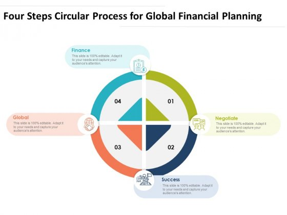 Four Steps Circular Process For Global Financial Planning Ppt PowerPoint Presentation File Design Templates PDF