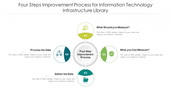 Four Steps Improvement Process For Information Technology Infrastructure Library Ppt PowerPoint Presentation Gallery Ideas PDF