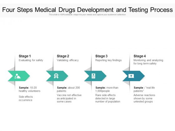 Four Steps Medical Drugs Development And Testing Process Ppt PowerPoint Presentation File Pictures PDF