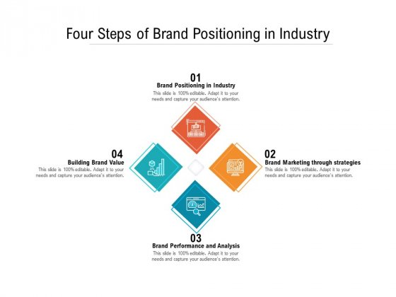 Four Steps Of Brand Positioning In Industry Ppt PowerPoint Presentation File Examples PDF