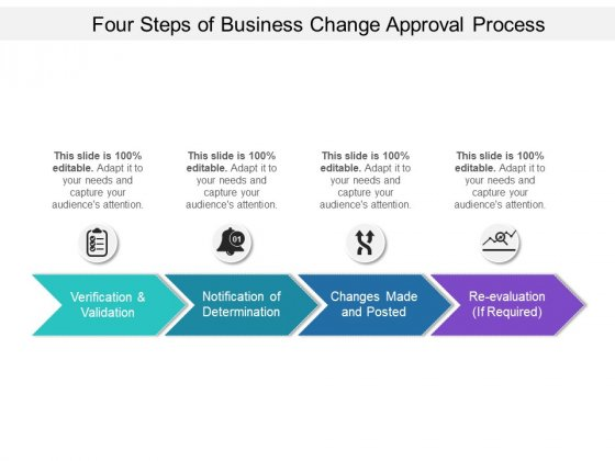Four Steps Of Business Change Approval Process Ppt PowerPoint Presentation Gallery Show PDF