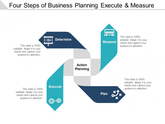 Four Steps Of Business Planning Execute And Measure Ppt PowerPoint Presentation Outline Slides