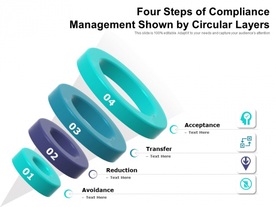 Four Steps Of Compliance Management Shown By Circular Layers Ppt PowerPoint Presentation Icon Layouts PDF