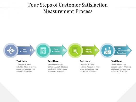 Four Steps Of Customer Satisfaction Measurement Process Ppt PowerPoint Presentation Diagram Templates PDF