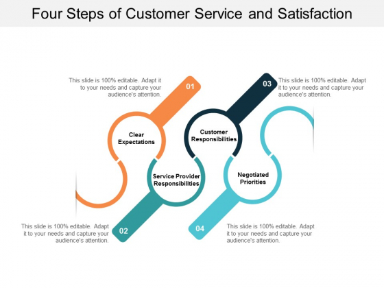 four steps of customer service and satisfaction ppt powerpoint presentation icon background image